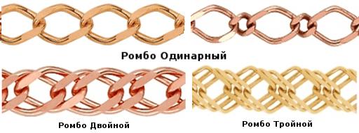 Свадебные украшения своими руками поэтапно Стильное украшение бокалов своими руками, идеи, примеры